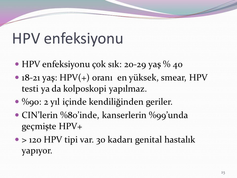 HPV enfeksiyonu HPV enfeksiyonu çok sık: 20-29 yaş % 40