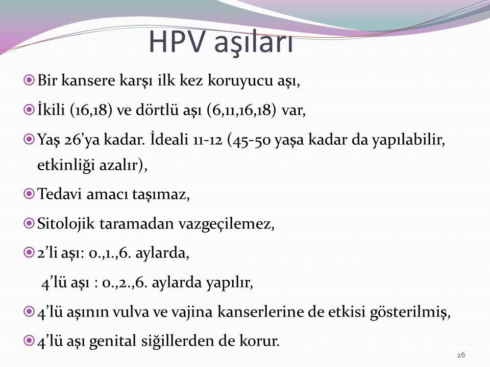 HPV aşıları Bir kansere karşı ilk kez koruyucu aşı,
