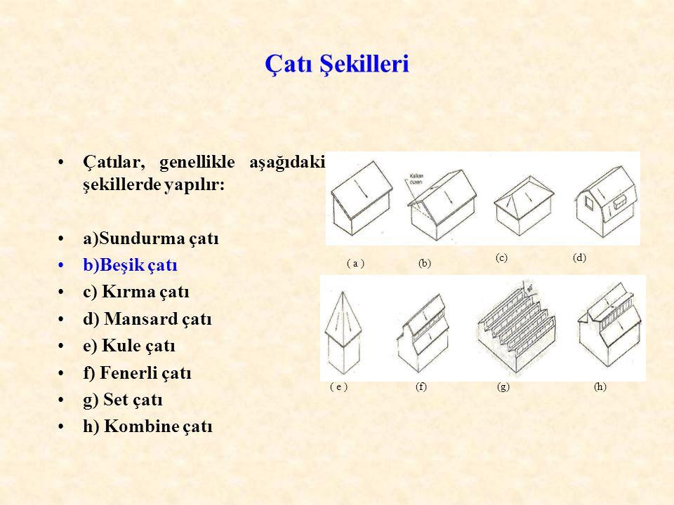 Çatı Şekilleri Çatılar, genellikle aşağıdaki şekillerde yapılır: