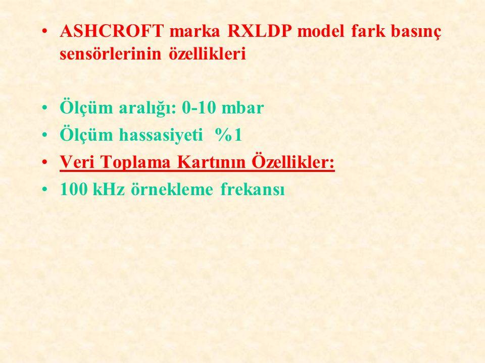 ASHCROFT marka RXLDP model fark basınç sensörlerinin özellikleri