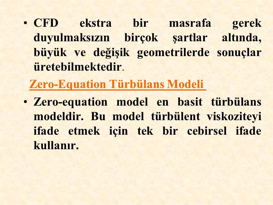 CFD ekstra bir masrafa gerek duyulmaksızın birçok şartlar altında, büyük ve değişik geometrilerde sonuçlar üretebilmektedir.