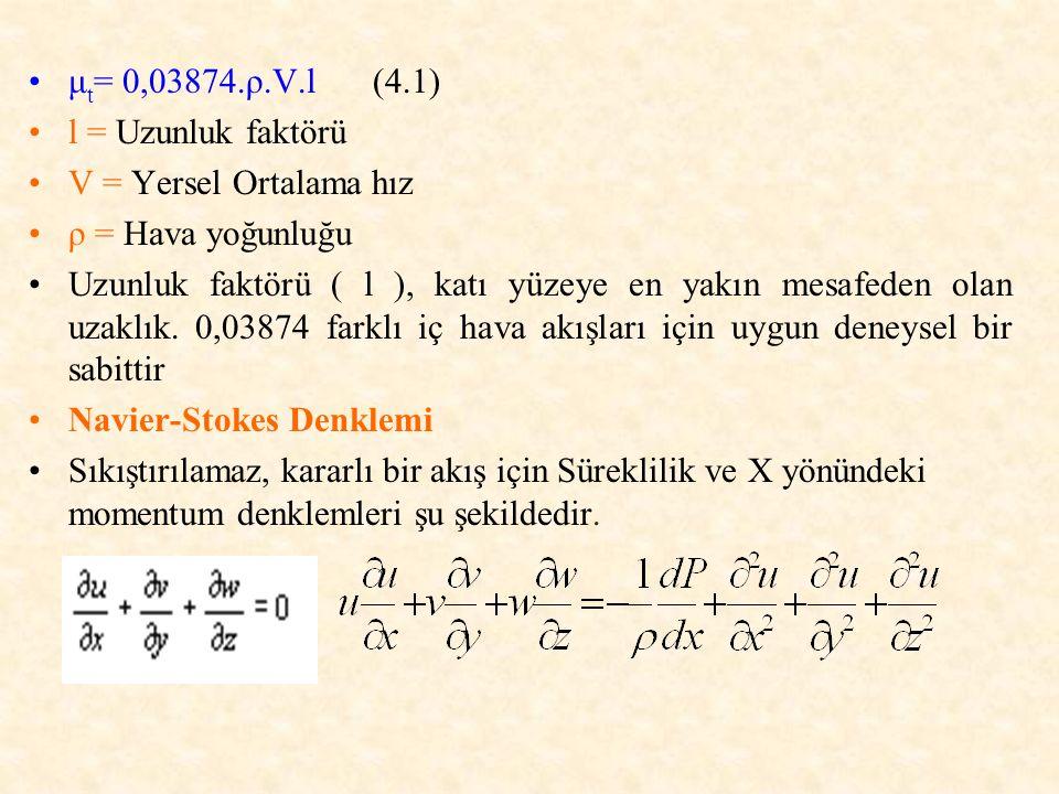 μt= 0,03874.ρ.V.l (4.1) l = Uzunluk faktörü. V = Yersel Ortalama hız. ρ = Hava yoğunluğu.