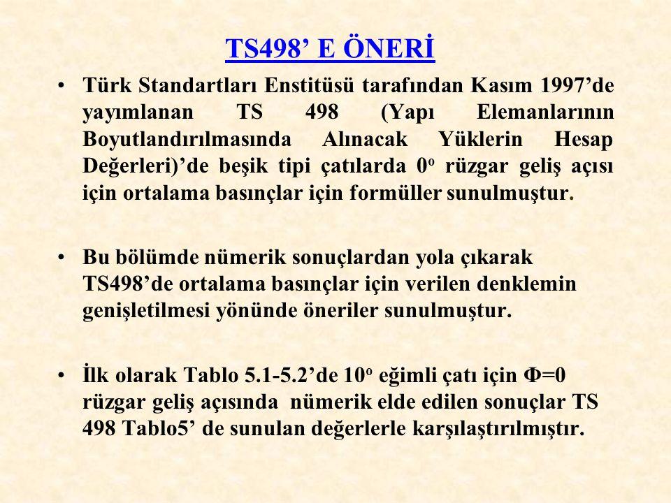 TS498' E ÖNERİ