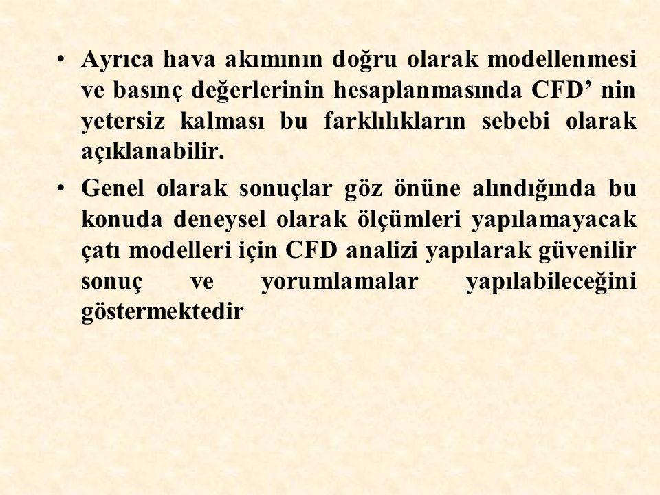 Ayrıca hava akımının doğru olarak modellenmesi ve basınç değerlerinin hesaplanmasında CFD' nin yetersiz kalması bu farklılıkların sebebi olarak açıklanabilir.