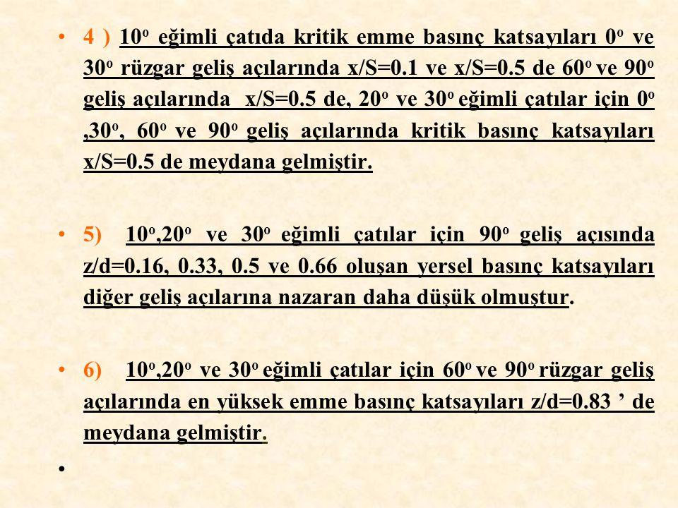 4 ) 10o eğimli çatıda kritik emme basınç katsayıları 0o ve 30o rüzgar geliş açılarında x/S=0.1 ve x/S=0.5 de 60o ve 90o geliş açılarında x/S=0.5 de, 20o ve 30o eğimli çatılar için 0o ,30o, 60o ve 90o geliş açılarında kritik basınç katsayıları x/S=0.5 de meydana gelmiştir.