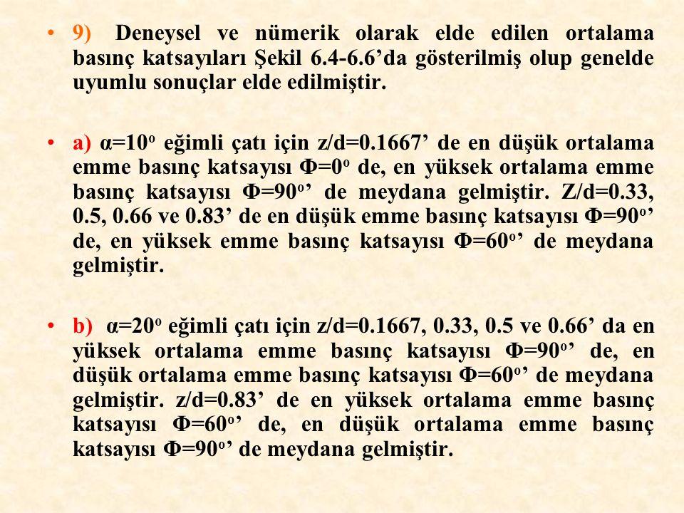 9) Deneysel ve nümerik olarak elde edilen ortalama basınç katsayıları Şekil 6.4-6.6'da gösterilmiş olup genelde uyumlu sonuçlar elde edilmiştir.
