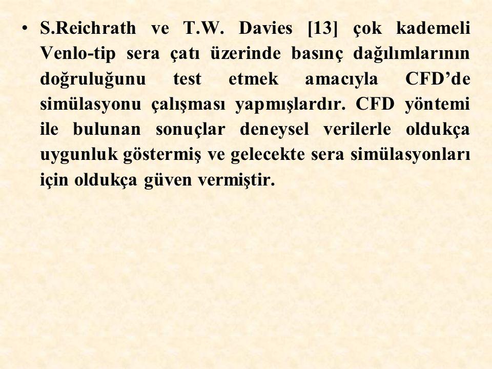 S.Reichrath ve T.W.