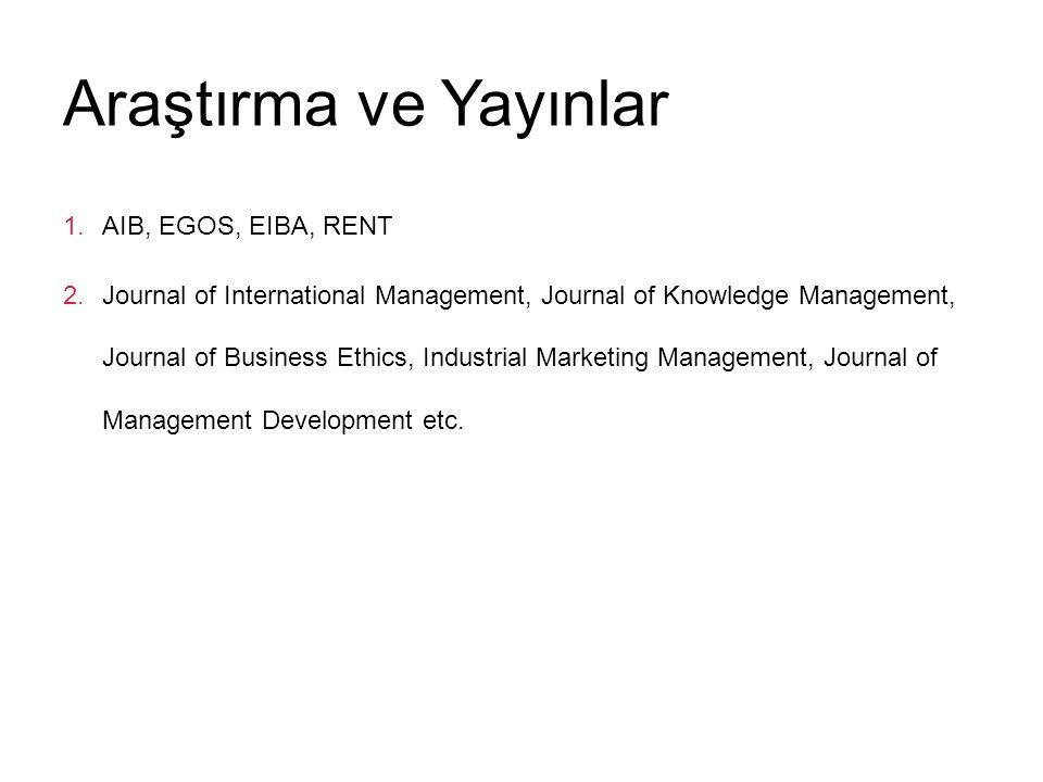 Araştırma ve Yayınlar AIB, EGOS, EIBA, RENT