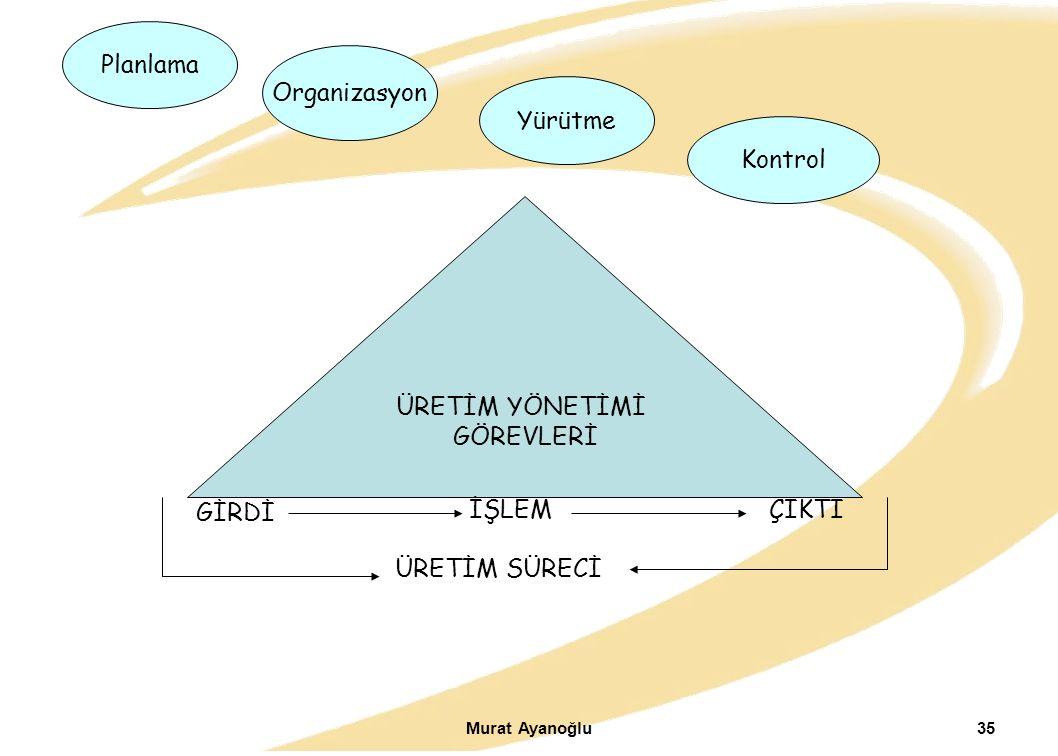 Planlama Organizasyon Yürütme Kontrol ÜRETİM YÖNETİMİ GÖREVLERİ GİRDİ