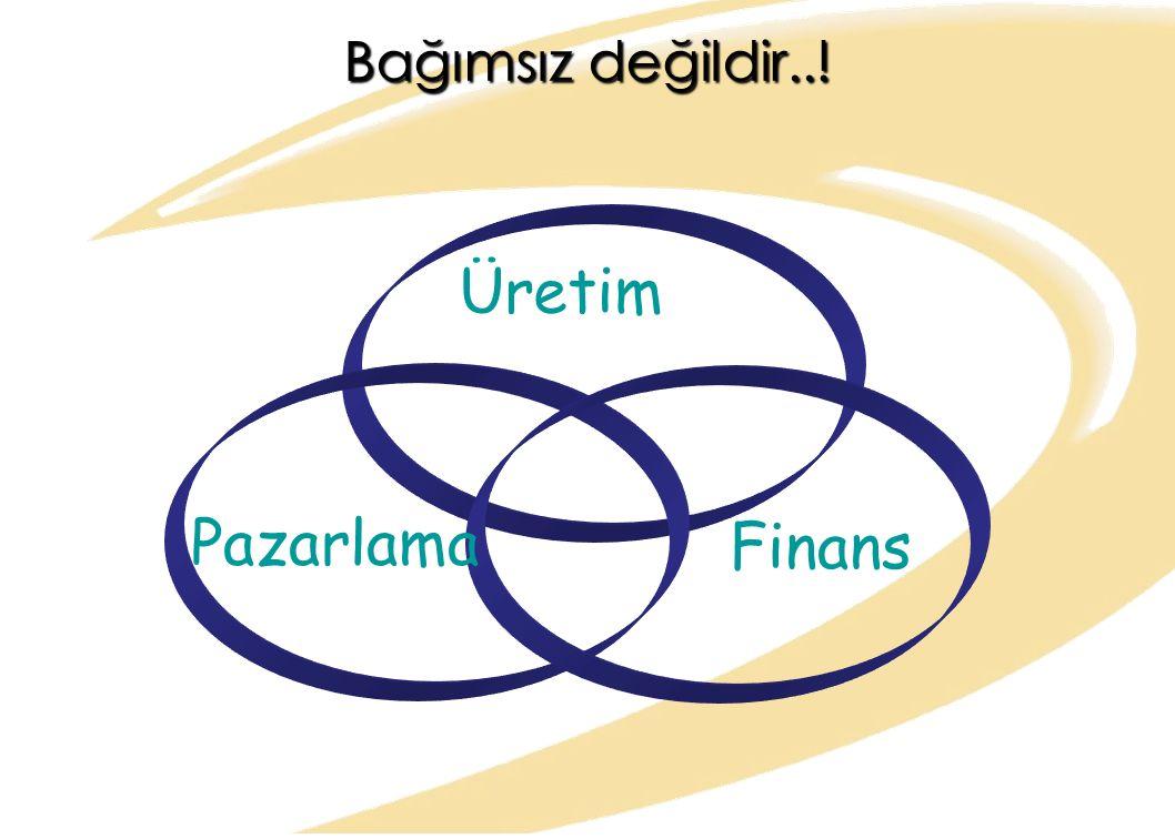 Bağımsız değildir..! Üretim Pazarlama Finans