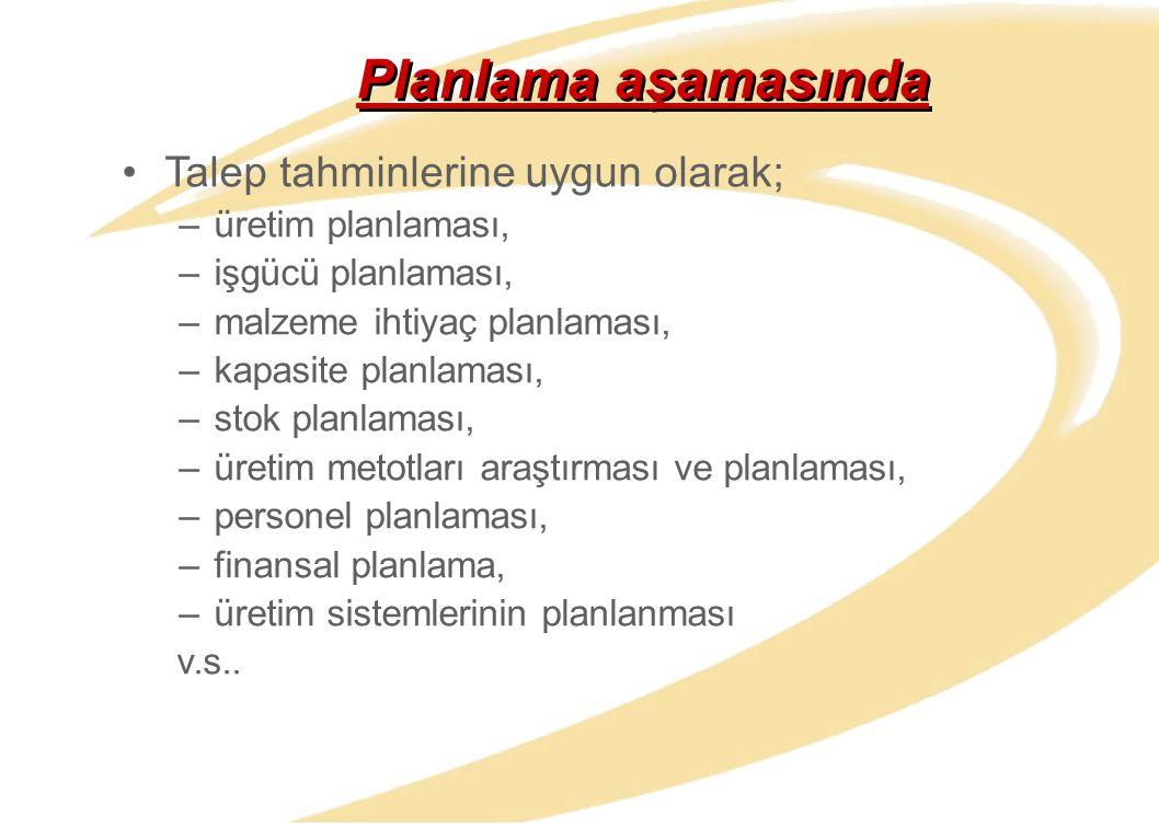 Planlama aşamasında Talep tahminlerine uygun olarak;