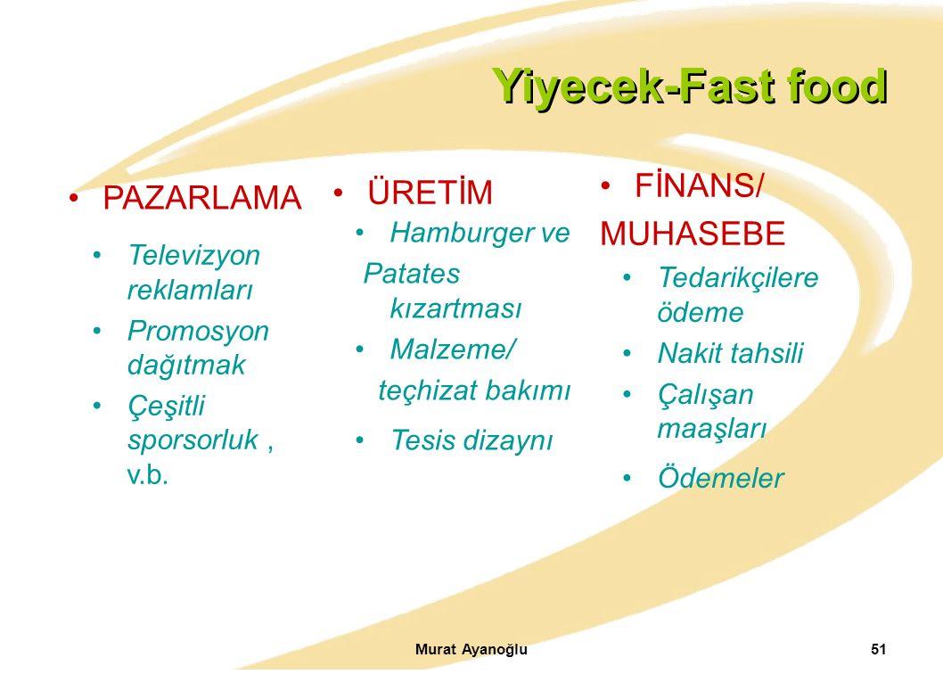 Yiyecek-Fast food FİNANS/ ÜRETİM PAZARLAMA MUHASEBE Hamburger ve