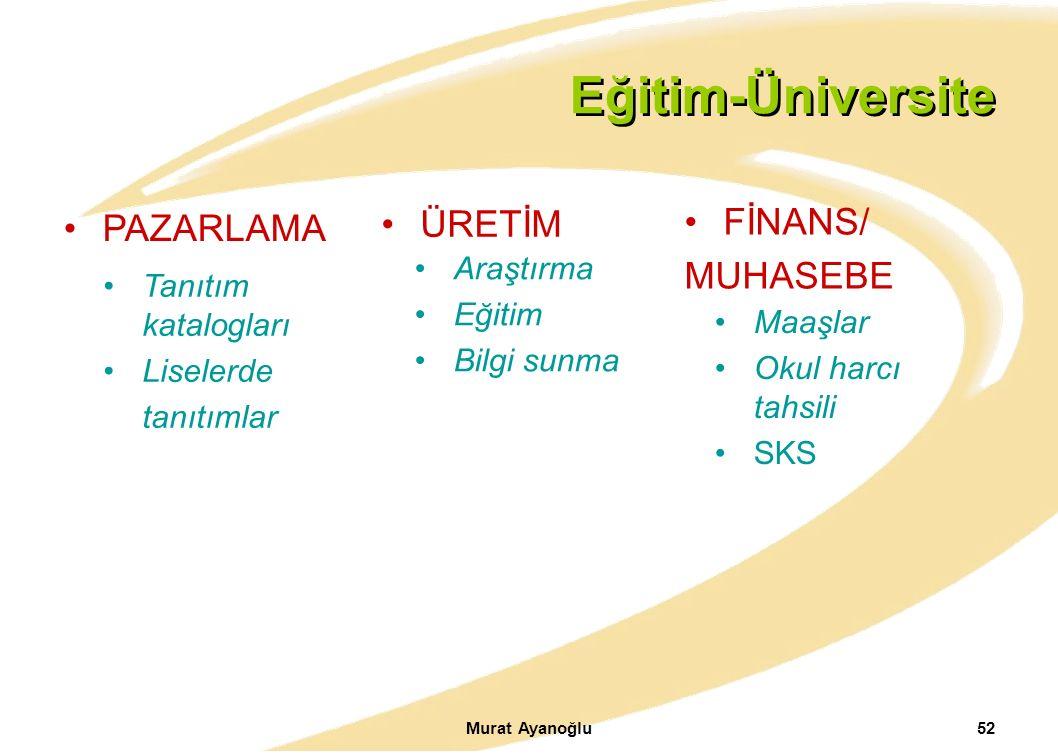 Eğitim-Üniversite ÜRETİM FİNANS/ PAZARLAMA MUHASEBE Araştırma