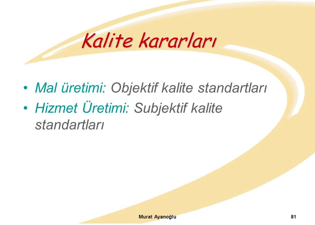 Kalite kararları Mal üretimi: Objektif kalite standartları