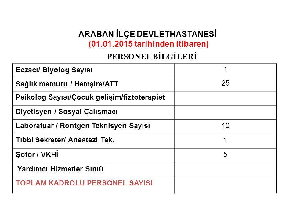 ARABAN İLÇE DEVLETHASTANESİ (01.01.2015 tarihinden itibaren)