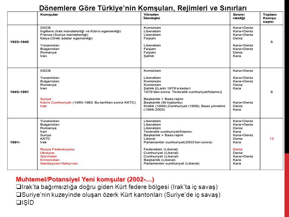 Dönemlere Göre Türkiye'nin Komşuları, Rejimleri ve Sınırları