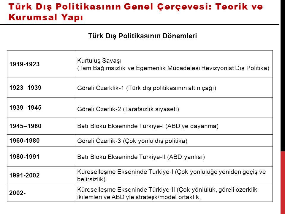 Türk Dış Politikasının Genel Çerçevesi: Teorik ve Kurumsal Yapı