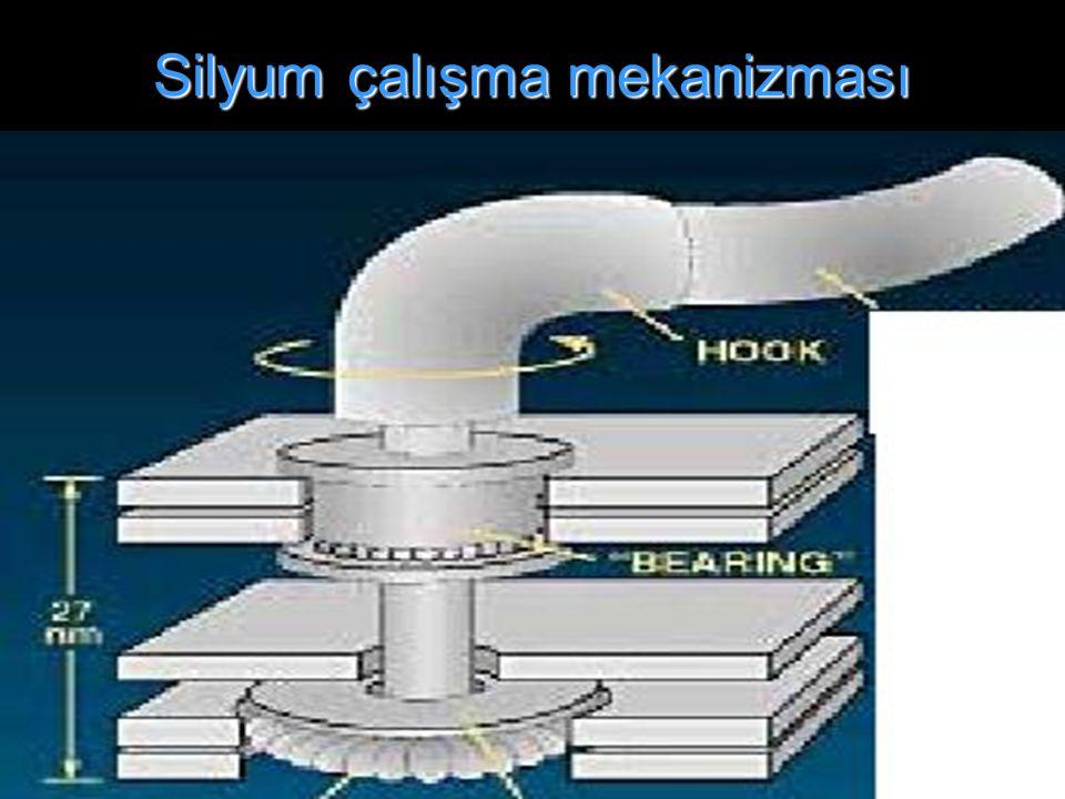 Silyum çalışma mekanizması