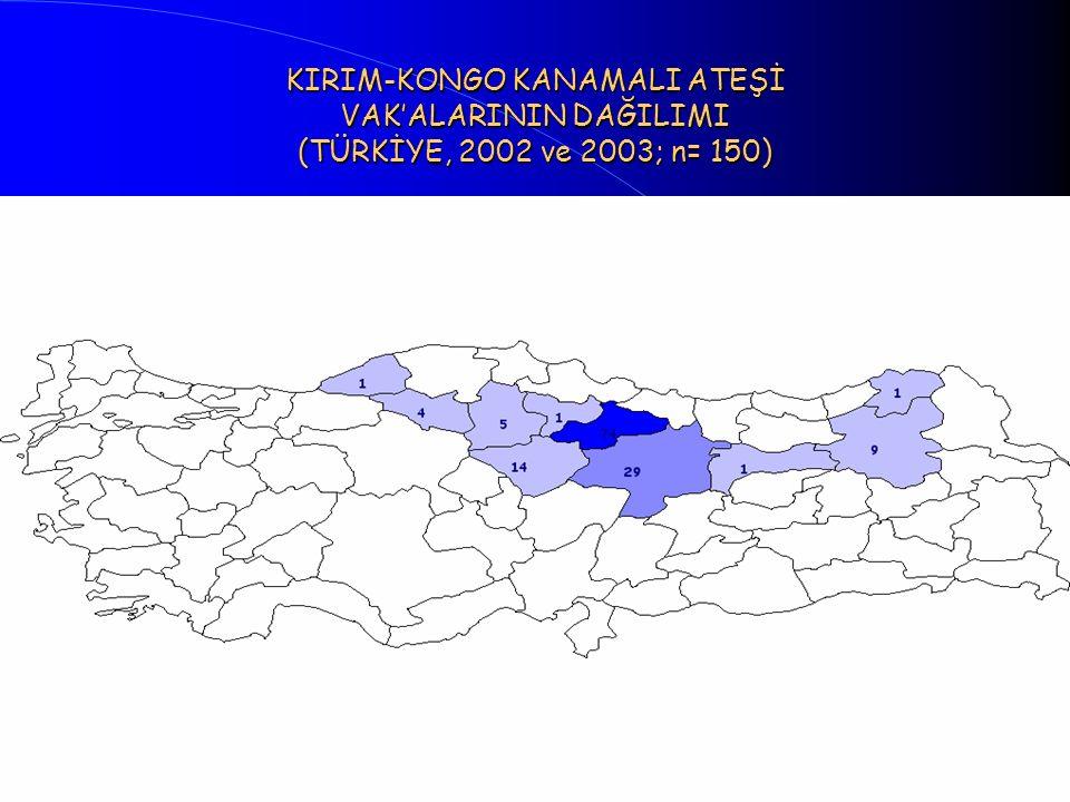 KIRIM-KONGO KANAMALI ATEŞİ VAK'ALARININ DAĞILIMI (TÜRKİYE, 2002 ve 2003; n= 150)