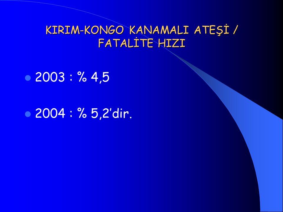 KIRIM-KONGO KANAMALI ATEŞİ / FATALİTE HIZI