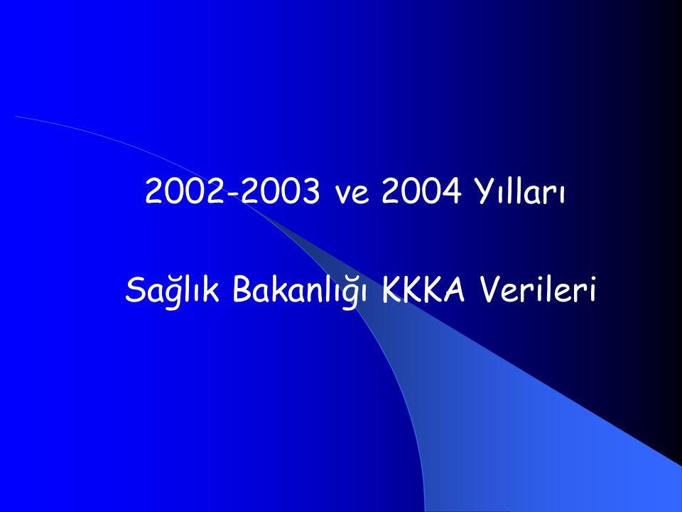 2002-2003 ve 2004 Yılları Sağlık Bakanlığı KKKA Verileri