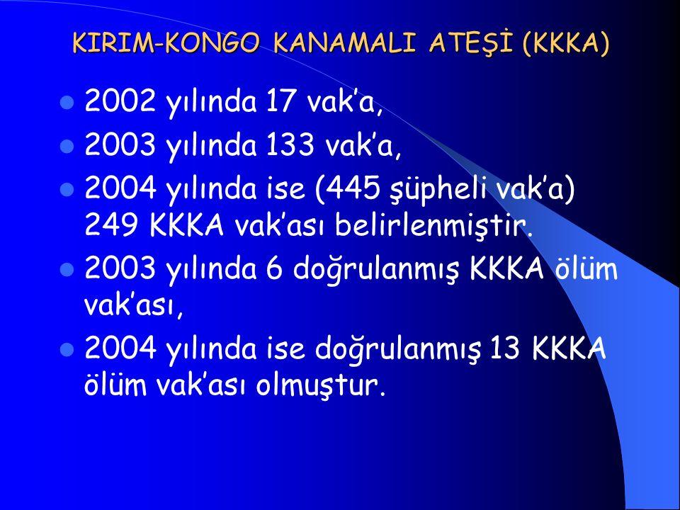 KIRIM-KONGO KANAMALI ATEŞİ (KKKA)