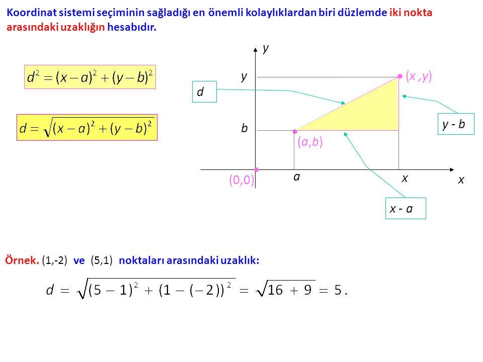 x y (0,0) y (x ,y) d y - b b (a,b) x - a a x