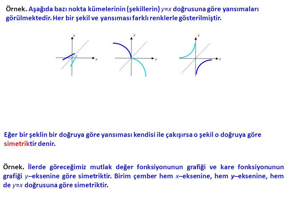 Örnek. Aşağıda bazı nokta kümelerinin (şekillerin) y=x doğrusuna göre yansımaları görülmektedir. Her bir şekil ve yansıması farklı renklerle gösterilmiştir.