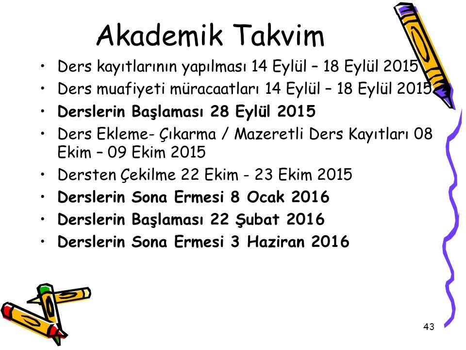 Akademik Takvim Ders kayıtlarının yapılması 14 Eylül – 18 Eylül 2015