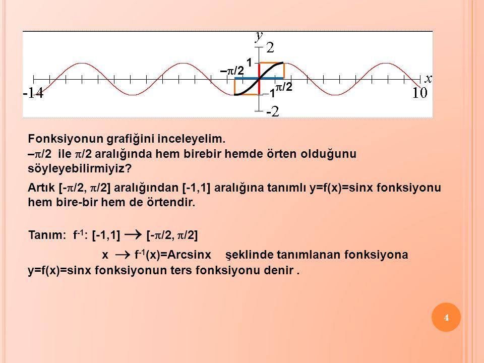 –p/2 p/2. -1. 1. Fonksiyonun grafiğini inceleyelim. –p/2 ile p/2 aralığında hem birebir hemde örten olduğunu.