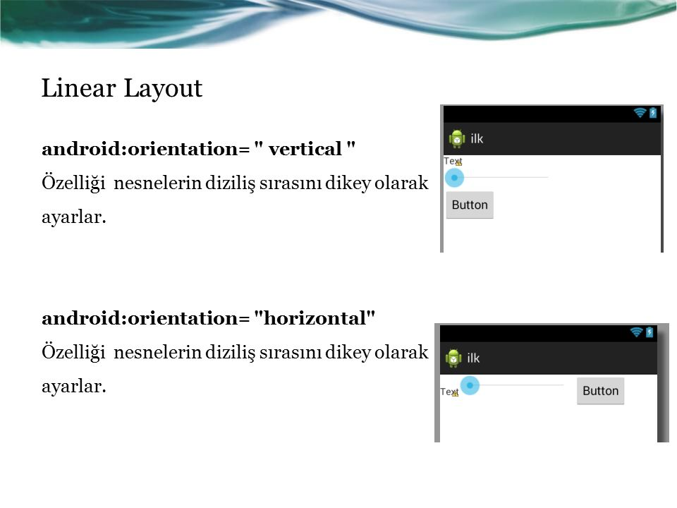 Linear Layout android:orientation= vertical Özelliği nesnelerin diziliş sırasını dikey olarak ayarlar. android:orientation= horizontal