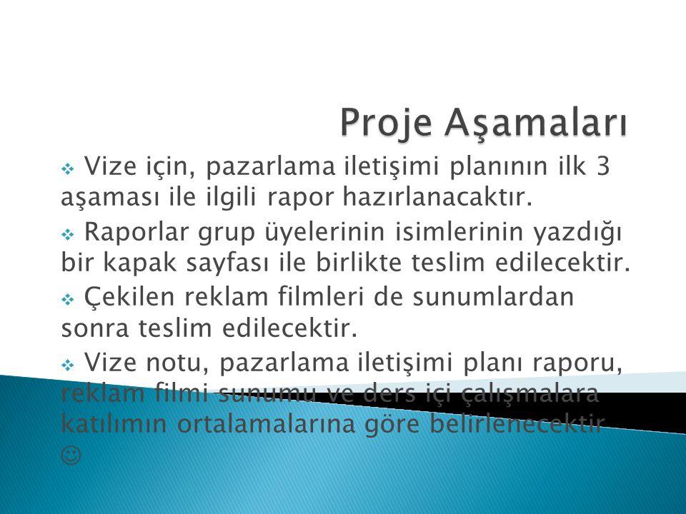 Proje Aşamaları Vize için, pazarlama iletişimi planının ilk 3 aşaması ile ilgili rapor hazırlanacaktır.
