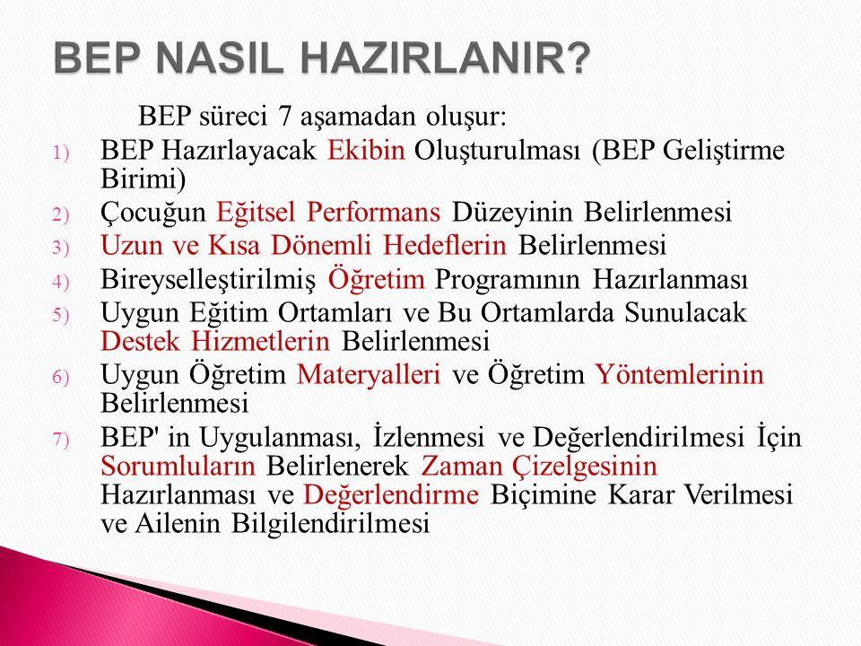 BEP NASIL HAZIRLANIR BEP süreci 7 aşamadan oluşur: