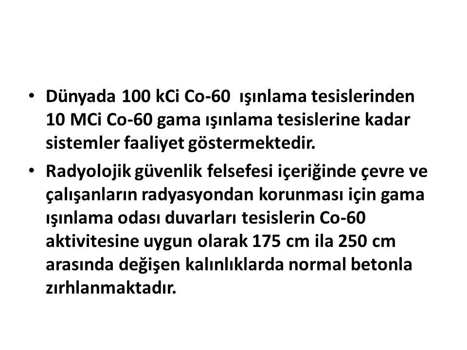 Dünyada 100 kCi Co-60 ışınlama tesislerinden 10 MCi Co-60 gama ışınlama tesislerine kadar sistemler faaliyet göstermektedir.