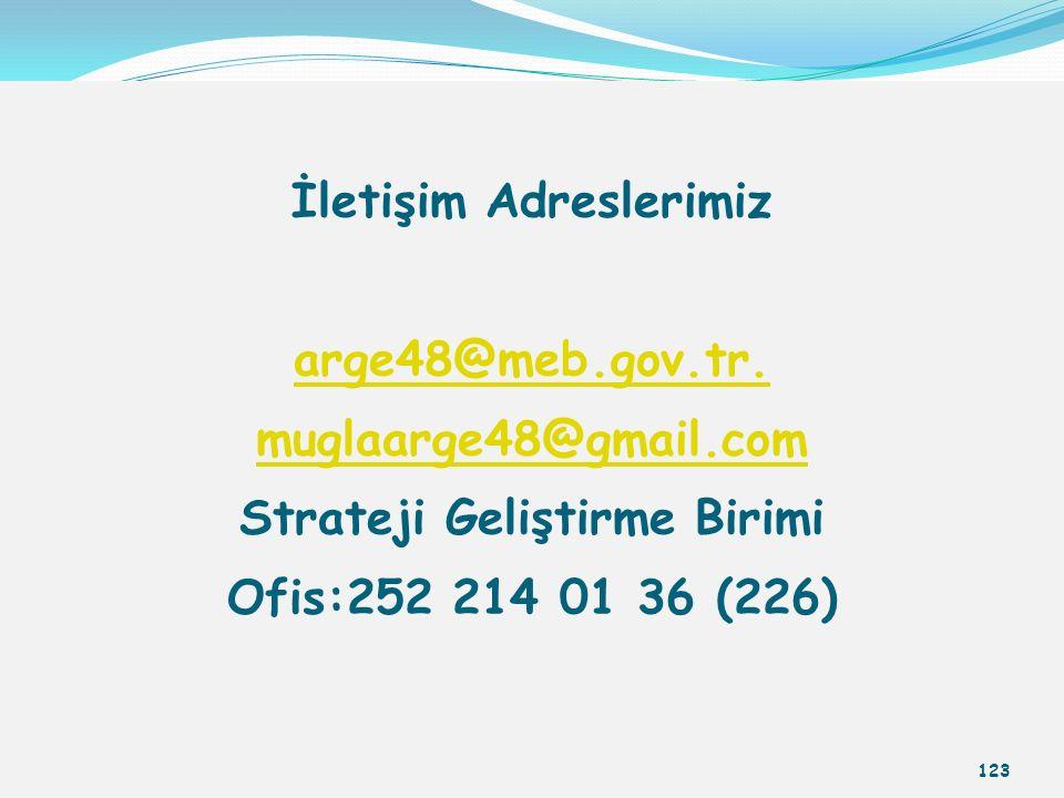 İletişim Adreslerimiz arge48@meb. gov. tr. muglaarge48@gmail