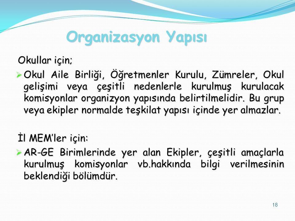 Organizasyon Yapısı Okullar için;
