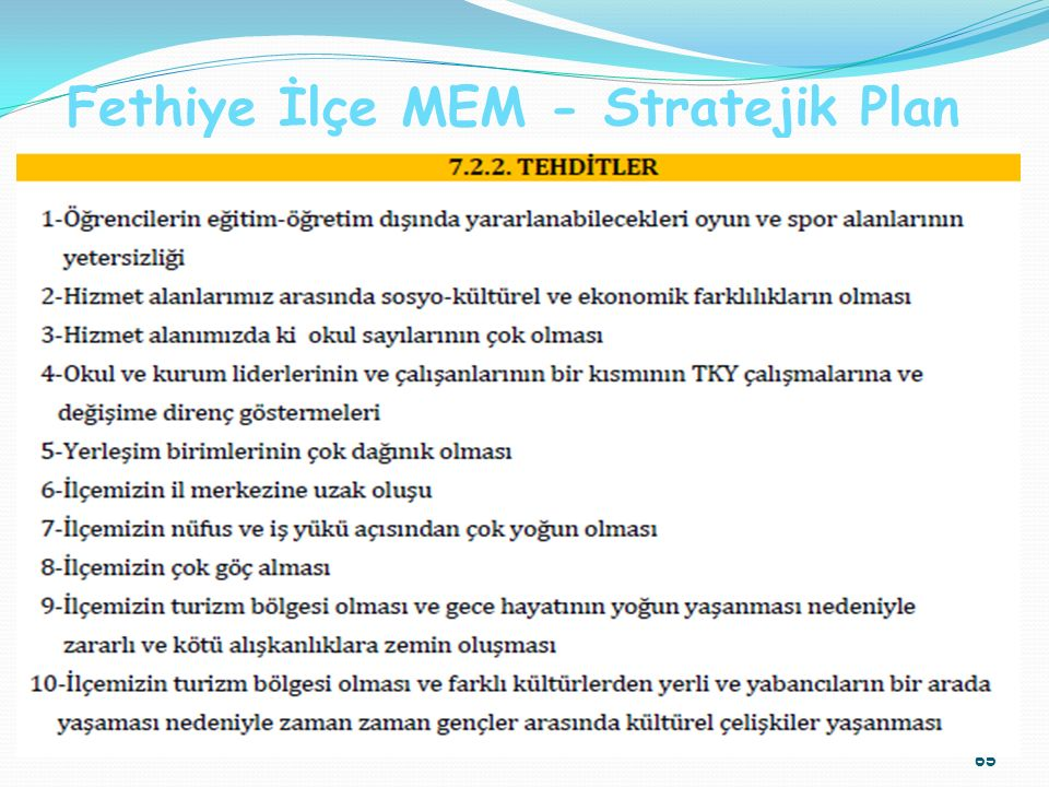 Fethiye İlçe MEM - Stratejik Plan