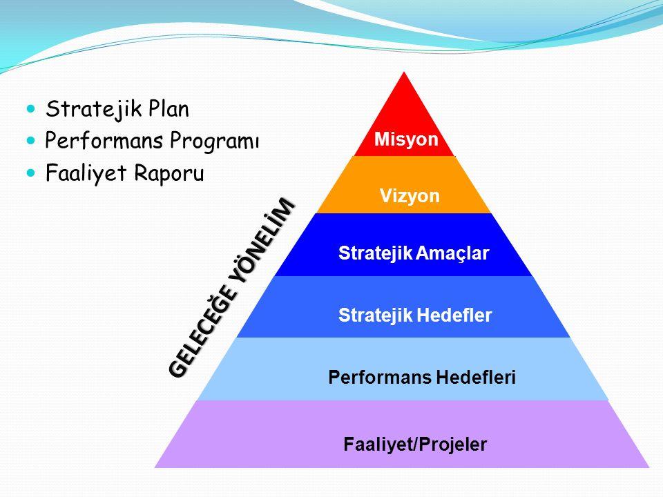 GELECEĞE YÖNELİM Stratejik Plan Performans Programı Faaliyet Raporu