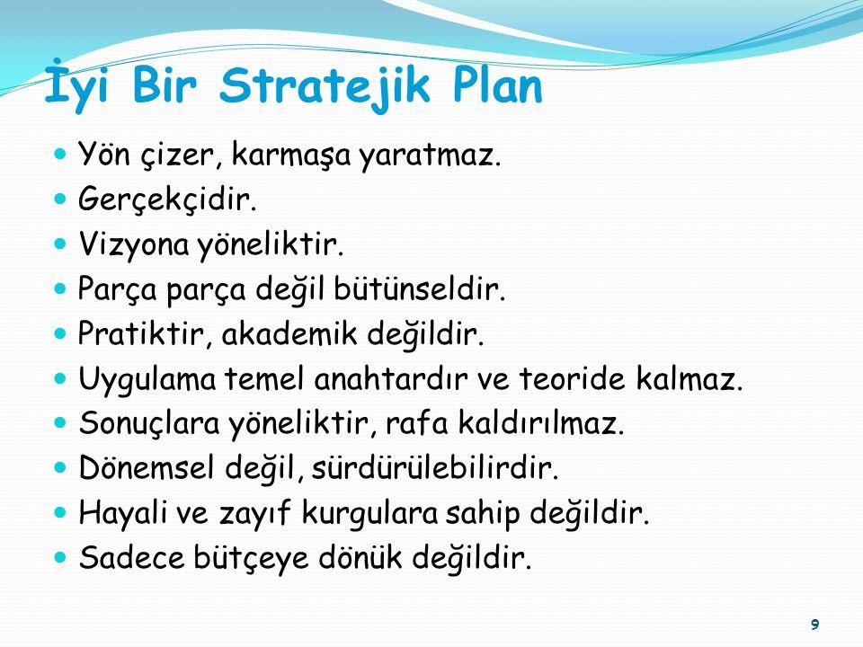İyi Bir Stratejik Plan Yön çizer, karmaşa yaratmaz. Gerçekçidir.