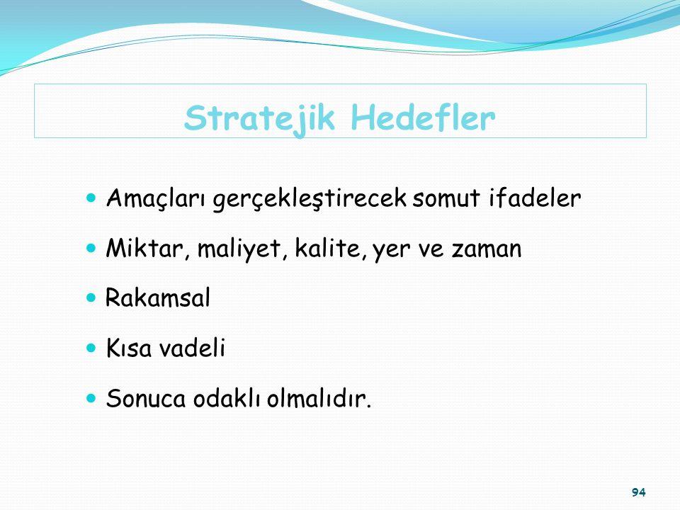 Stratejik Hedefler Amaçları gerçekleştirecek somut ifadeler