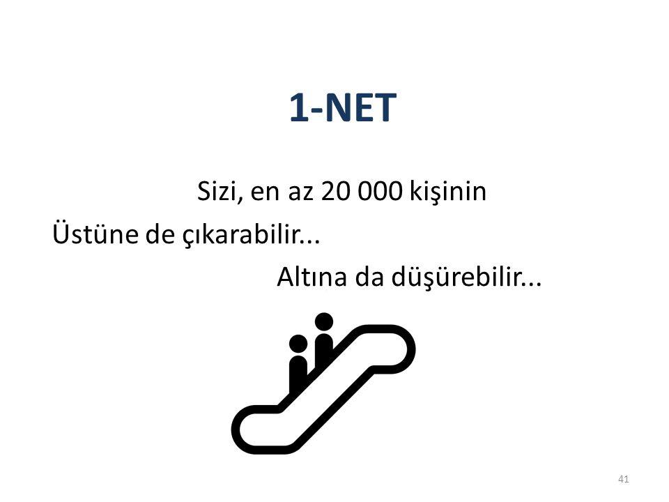 1-NET Sizi, en az 20 000 kişinin Üstüne de çıkarabilir...