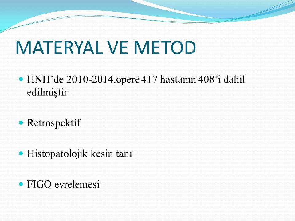 MATERYAL VE METOD HNH'de 2010-2014,opere 417 hastanın 408'i dahil edilmiştir. Retrospektif. Histopatolojik kesin tanı.