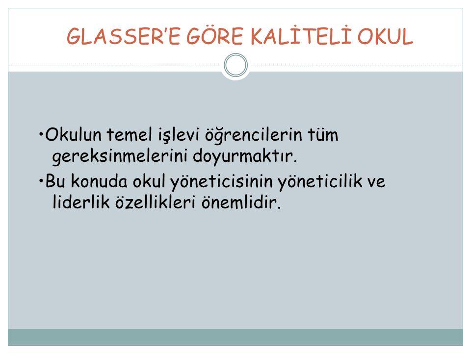 GLASSER'E GÖRE KALİTELİ OKUL