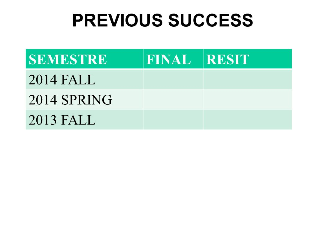 PREVIOUS SUCCESS SEMESTRE FINAL RESIT 2014 FALL 2014 SPRING 2013 FALL