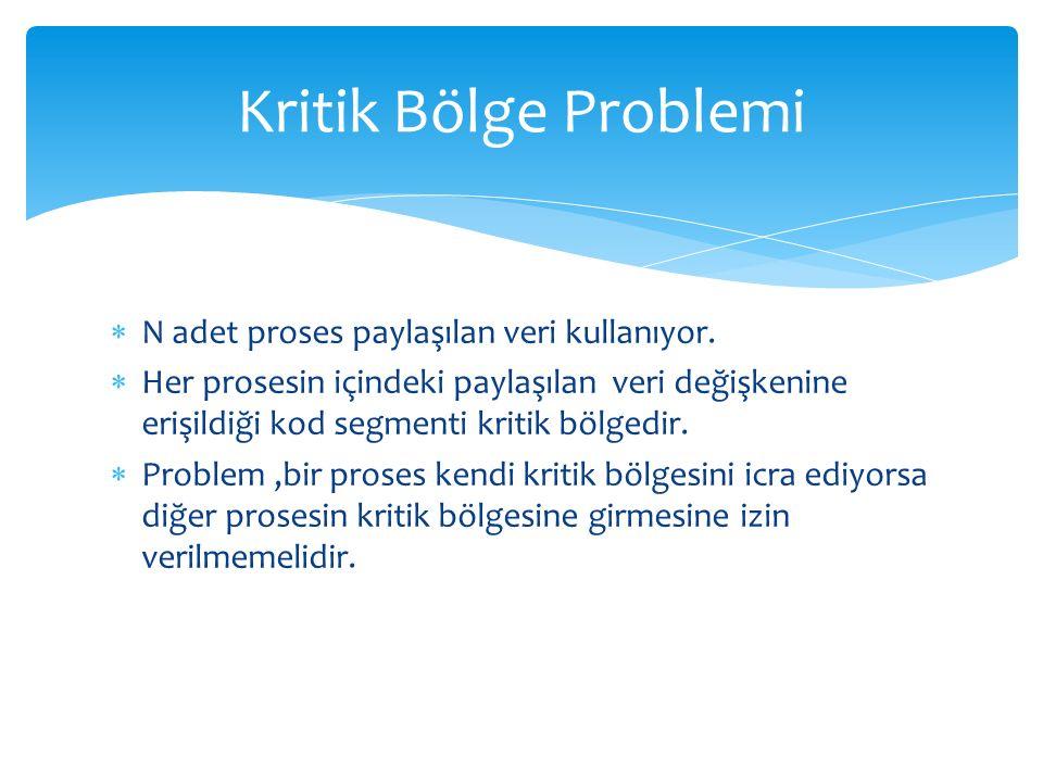 Kritik Bölge Problemi N adet proses paylaşılan veri kullanıyor.
