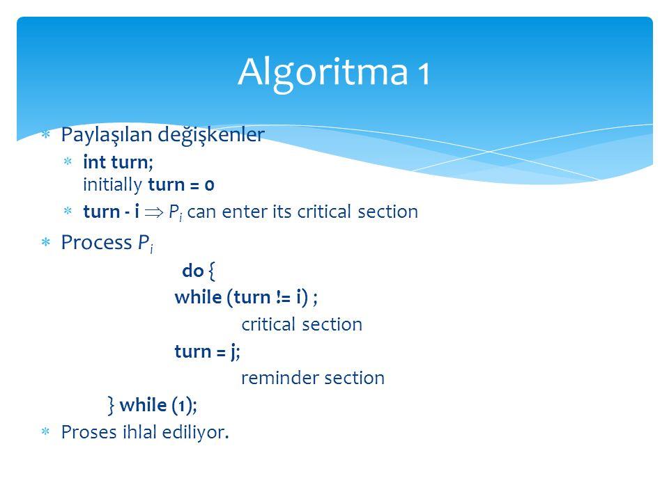 Algoritma 1 Paylaşılan değişkenler Process Pi