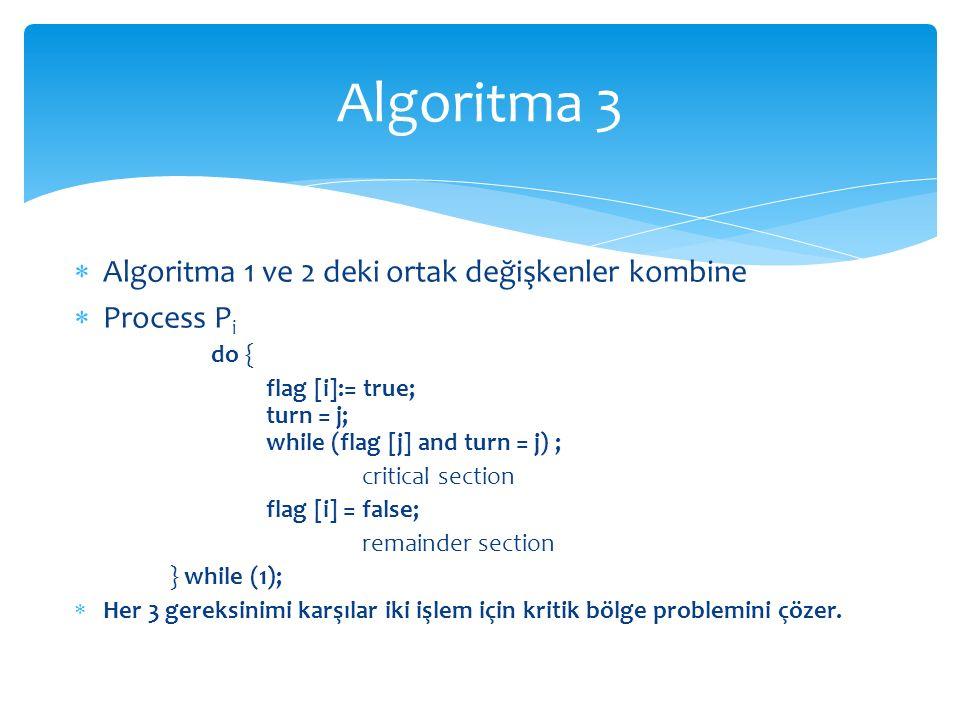 Algoritma 3 Algoritma 1 ve 2 deki ortak değişkenler kombine Process Pi