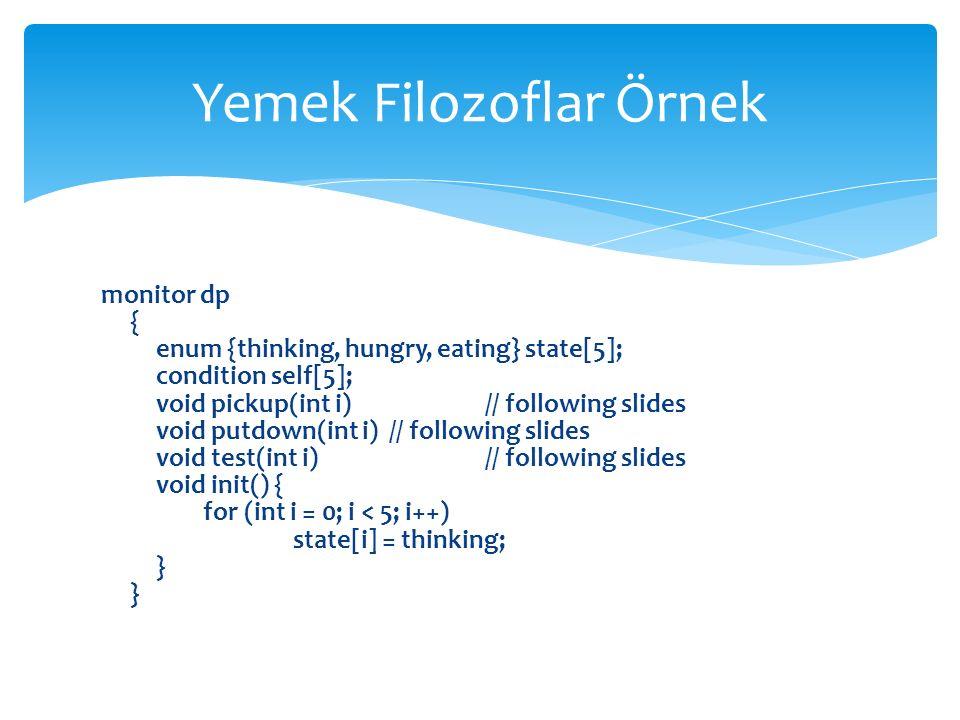 Yemek Filozoflar Örnek
