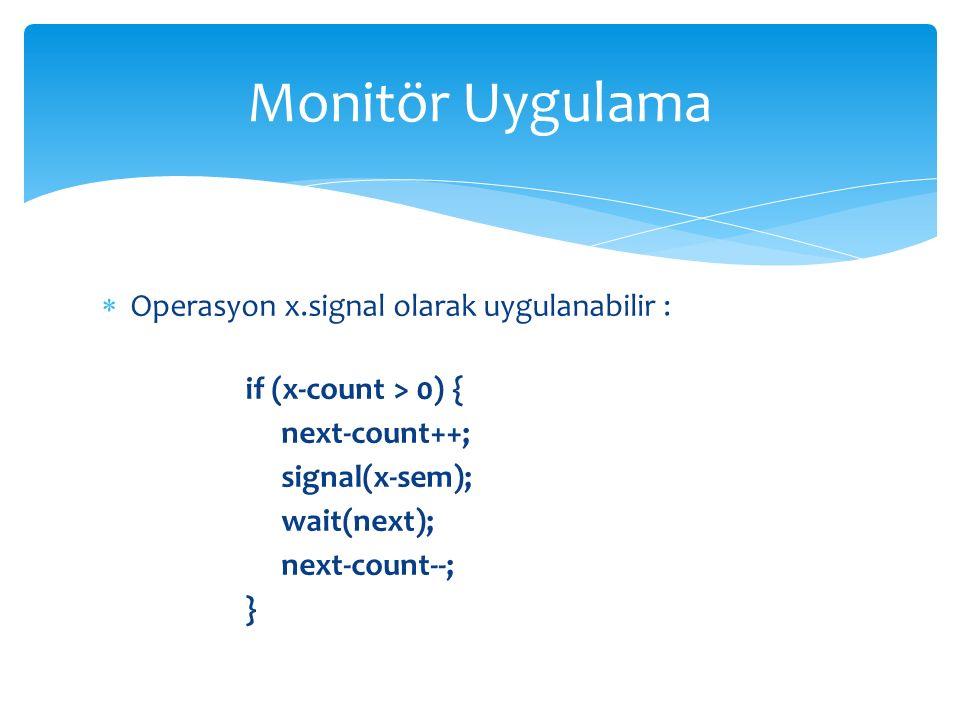 Monitör Uygulama Operasyon x.signal olarak uygulanabilir :