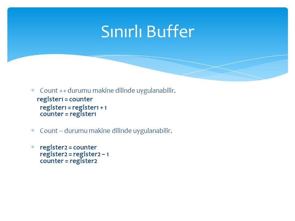 Sınırlı Buffer Count ++ durumu makine dilinde uygulanabilir.